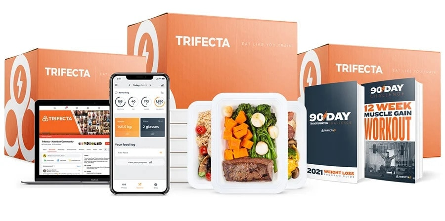 Trifecta 2021 TrifectaMe