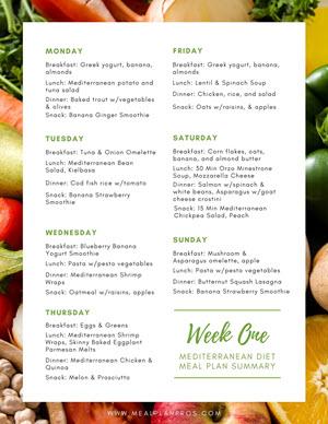 Mediterranean diet meal plan 7-day