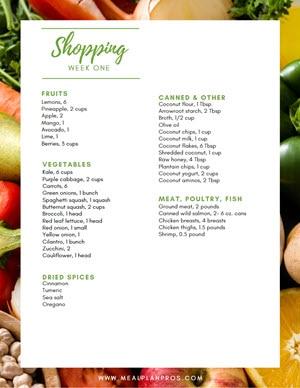 AIP Diet Shopping List