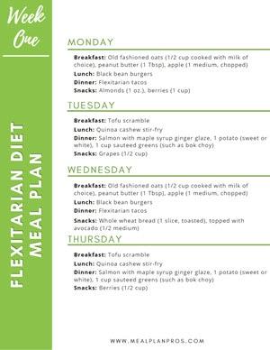 Flexitarian Meal Summary