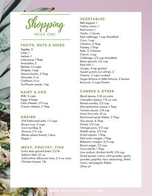 Flexitarian Shopping List