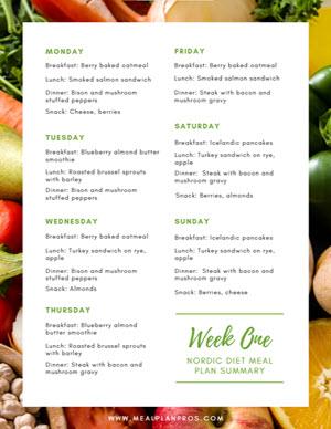 Nordic Diet Week Summary